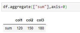 Aggregate over columns on sum