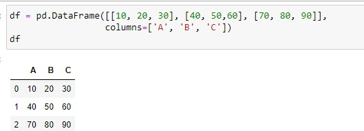 Sample Dataframe for pandas iat method implementation