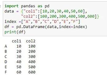 Sample Dataframe for Pandas Reindex Method