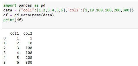 Sample dataframe for Pandas Quantile