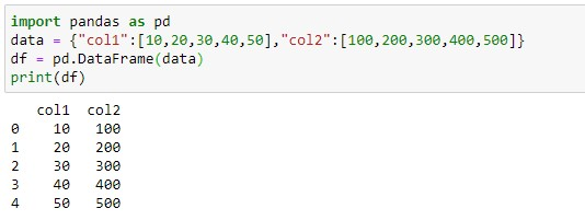 Simple Dataframe for Implementing Rolling mean