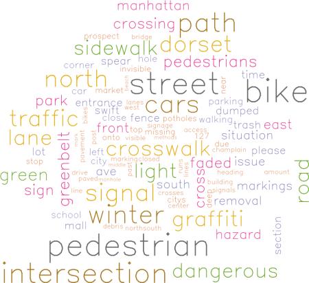 Sample of  New Haven SeeClickFix Issue Descriptions