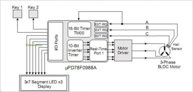 3 phase brushless dc motor driver ic for 3 phase bldc motor driver circuit