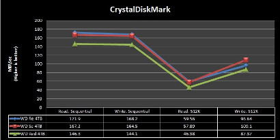 CrystalMark-WD-Re-1