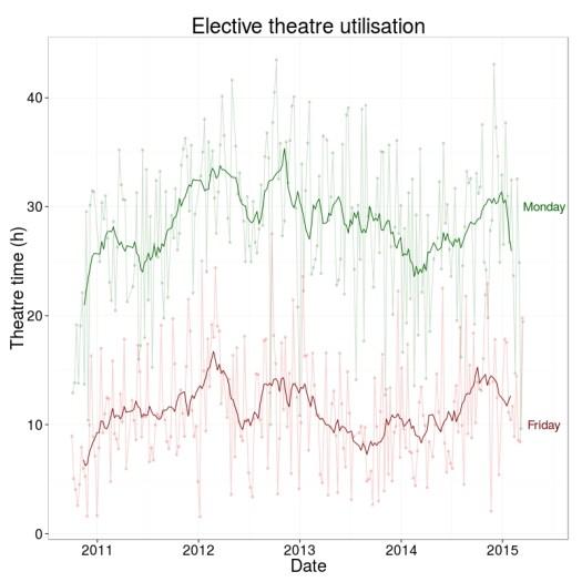 elective_theatre_mon_fri