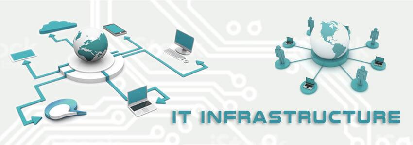 IT infrastructure services dubai IT Infrastructure Services Dubai