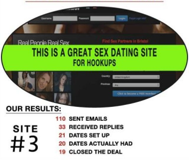 Is Adultfriendfinder Com A Good Dating Site Check The Reviews