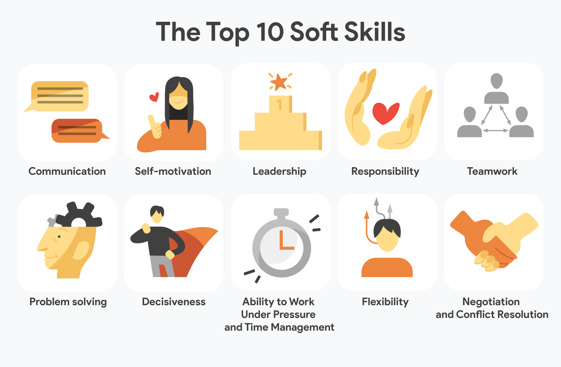 The 10 Most Important Soft Skills For With Examples