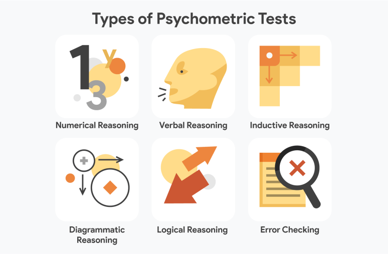 Psychometric Tests: 6 Free Practice Tests 2021 Update