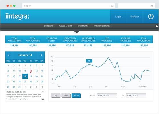iintegra reporting screen