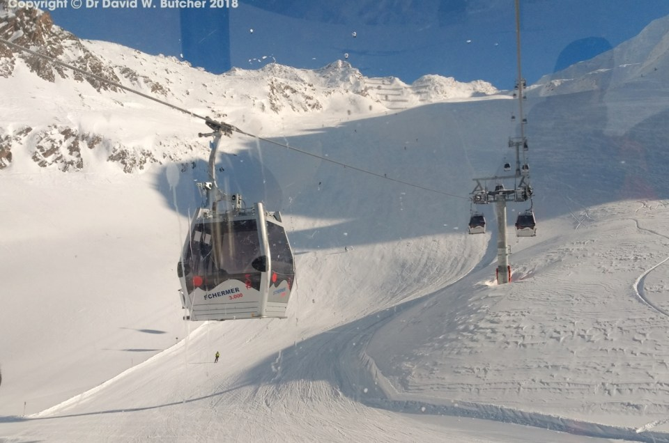 Hochgurgl Skiing