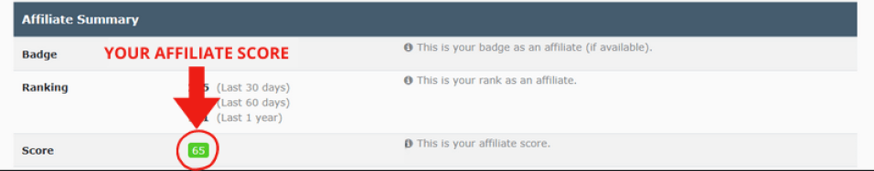 How To Get Approved As An Affiliate On Warrior Plus Fast