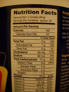 Nutrition Label for Protein