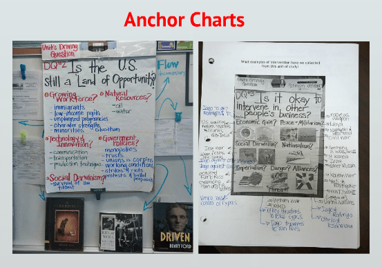 close-reading-ccss-anchor-charts
