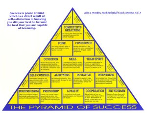 "Figure 1: John Wooden's ""Pyramid of Success."" Poise, which approaches integrity from a unique angle, is located in the second row from the top."