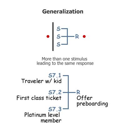 paradigm03general