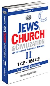 David Birnbaum - Jews, Church & Civilization2