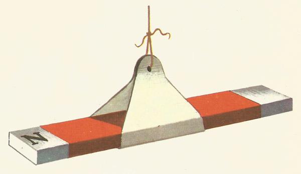 suspended bar magnet