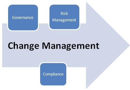 Governance & Change Control
