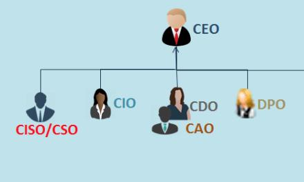 CISO Hierarchy