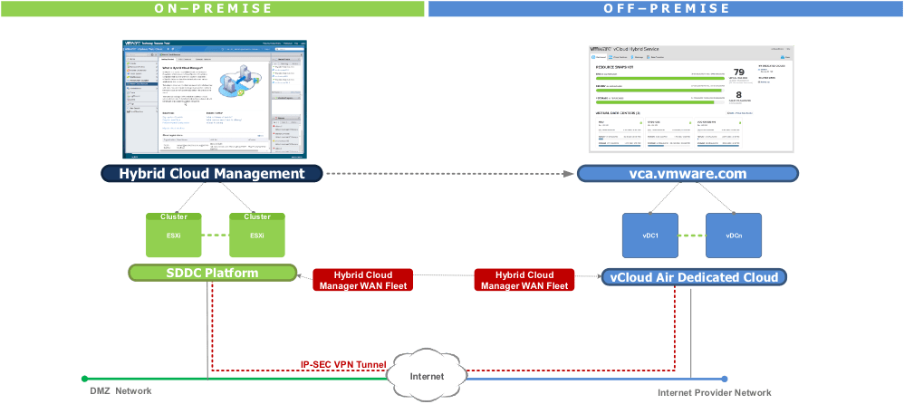 vcloud air reference architecture