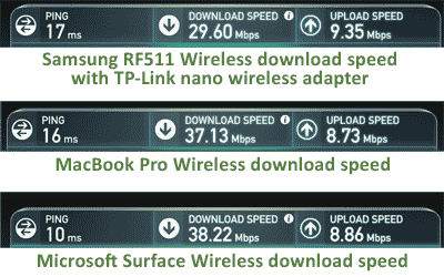 Wireless Download Speeds