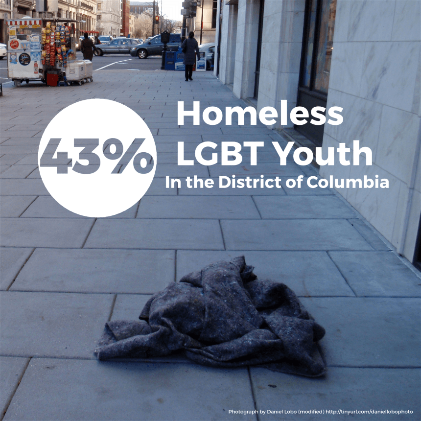 HOmeless LGBT Youth