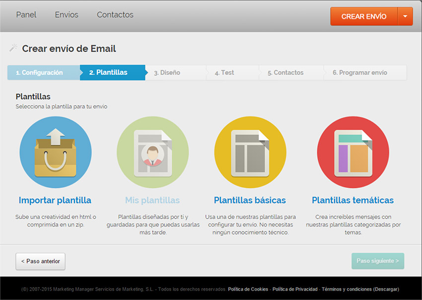 Descubriendo MDirector, la plataforma para Cross-Channel Marketing
