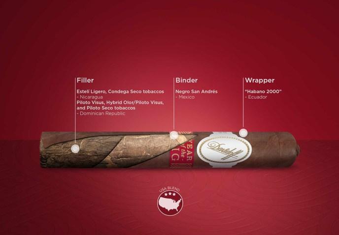 Davidoff Year of the Pig Cigar Breakdown