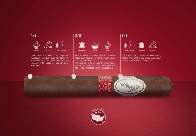 Davidoff Year of the Pig Cigar Tasting Notes