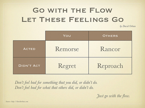 "Wishes for the year 2013: ""Going with the Flow"""