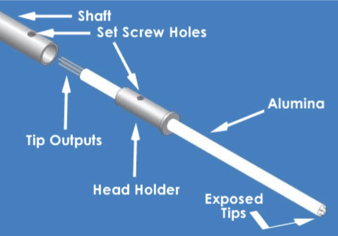 schematic probe head