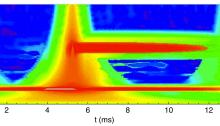 wavelet power spectrum