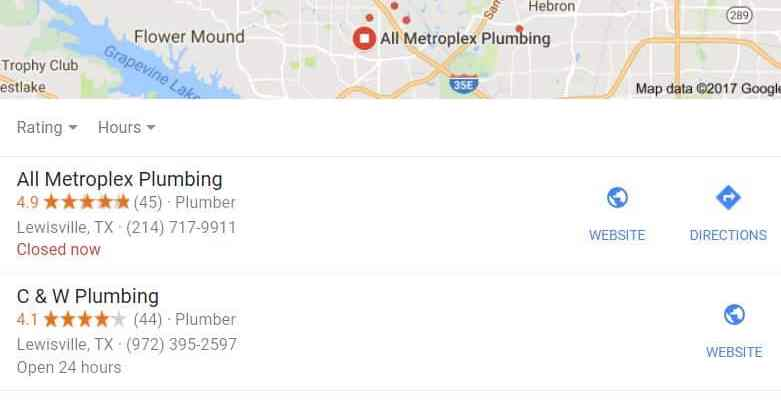 C & W Plumbing Local Search Visibility Report