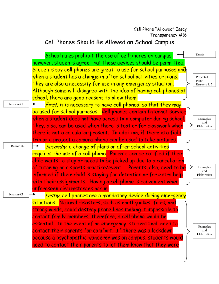 persuasive essay about cell phones should be allowed in school Narrative essay: should cell phones be allowed in schools  i do not believe that cell phones should be allowed in  i am still at school even though i.
