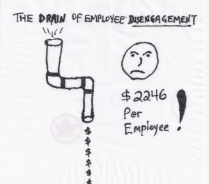 Drain of Disengagement