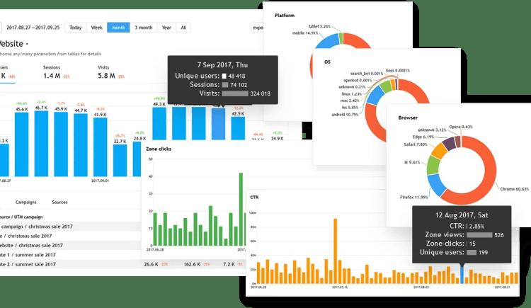 Google Lança Site Kit (Plugin Oficial) Para Sites WordPress