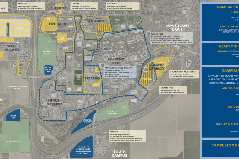 City to Transmit Letter to UC Davis During Scoping Process of LRDP