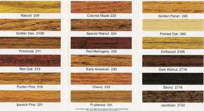 Interior Semi Solid Wood Stain Psoriasisguru Com