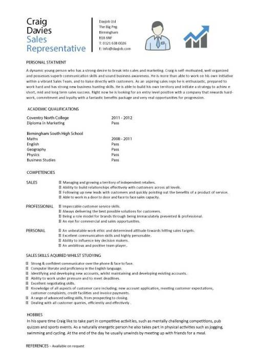 Sales Rep Cover Letter Sample