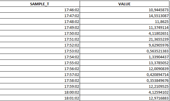export data to excel