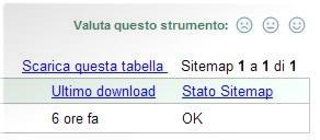 valutazione servizio google