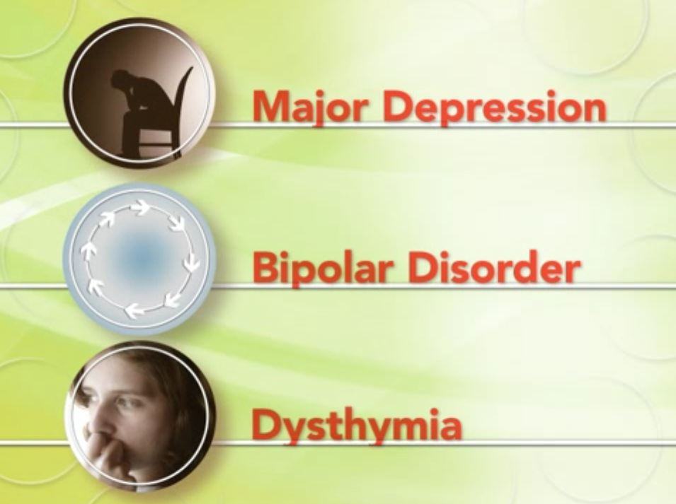 Types of Depression Video