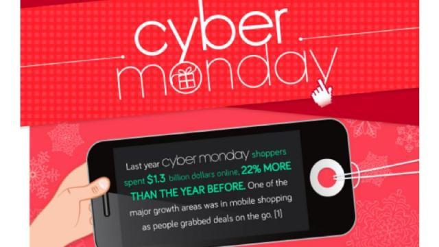 2013 cybermonday deals: Retailers Offer Amazing Deals