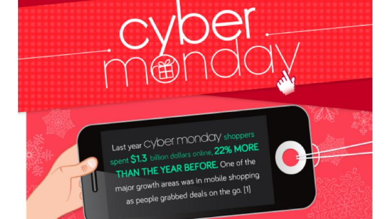 2013 cybermonday deals: Retailers Offer Amazing Deals