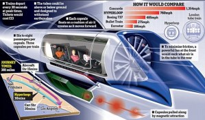 Hyperloop Technologies and the Nevada governor's office have selected a 50-acre facility at a fledgling North Las Vegas business park to test their system. Here, engineers will trial a linear electric motor at speeds of about 335 mph — about half the speed envisioned in a full-scale system. Pictured is an artist's impression