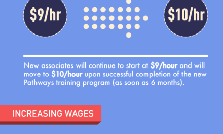 Walmart pay raise To Happen 2016