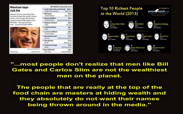 richest in the world