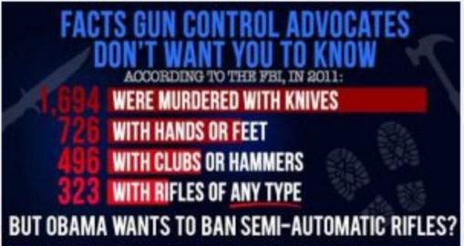 knife gun murders