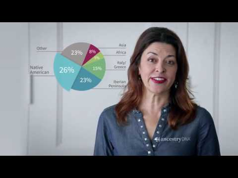 DNA ancestry companies fake African ancestry for white people